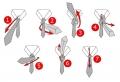 Comment mettre une cravate – un sac de noeuds et de styles