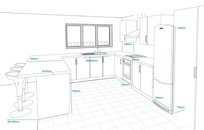plan construction cuisine en forme de U, idée cuisine en U avec îlot, exemple comment aménager une cuisine ouverte