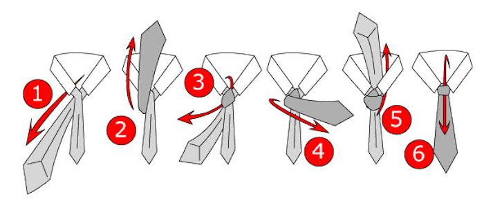 tuto pour faire noeud de cravate pratt pour différentes cravates pour tenue costume homme