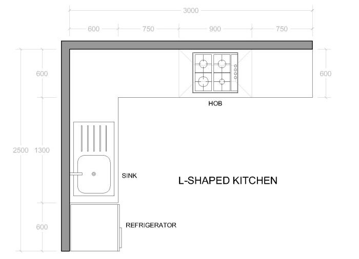 plan construction de cuisine en L, exemple aménagement cuisine ouverte d'angle avec triangle d'activité frigo lavabo cuisson