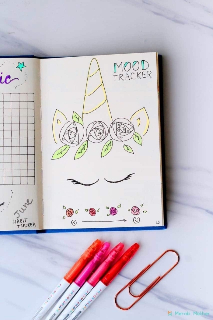 tête de licorne aux yeux fermées avec couronne de roses dessinée sur une page de l'agenda, personnaliser son agenda avec un dessin de licorne pour suivre ses émotions tout au long de la journée