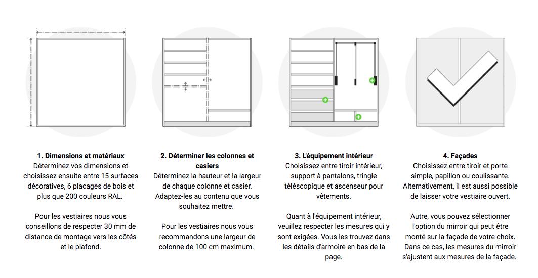 explications des étapes de personnalisation des dimensions d'un dressing sur mesure pickawood