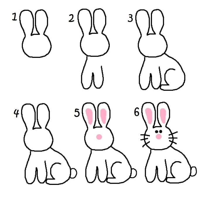 tutoriel facile pour apprendre à dessiner un petit lapin, idée comment dessiner un animal facile