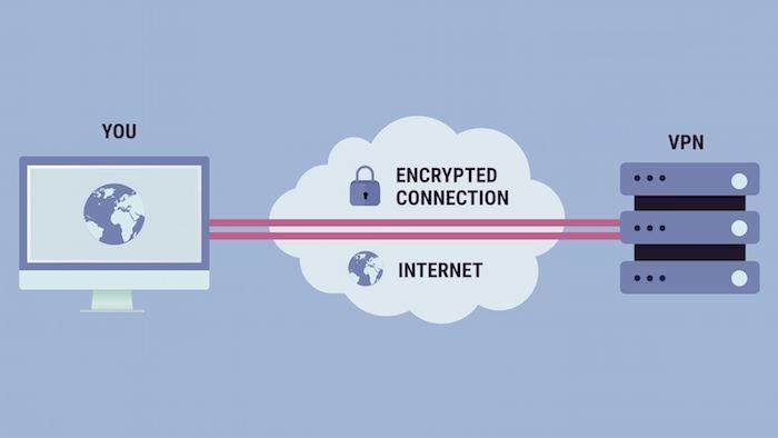 illustration schéma du fonctionnement d un service VPN pour sécuriser une connexion internet