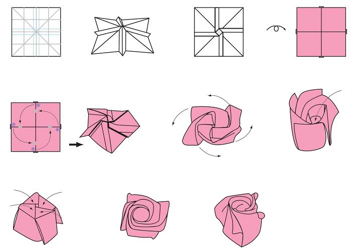 modèle origami fleur rose kawasaki avec instructions de pliage détaillées illustrées en diagramme