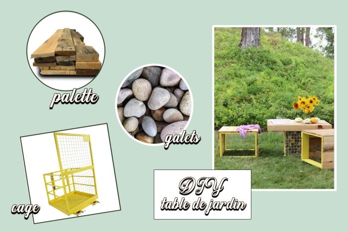 comment construire une table bois soi-même, faire un support de table avec cage et galets, exemple table de jardin DIY