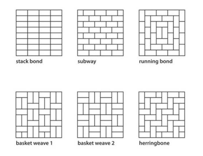 patterns possibles avec les carreaux metro, habiller les murs des cuisines et des salles de bain