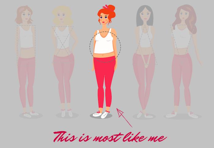 comment décider quelle est ma morphologie de corps, le corps arrondi avec des parties rebondis