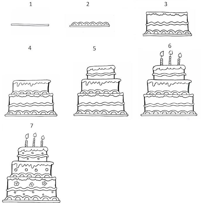 Pas à pas tutoriel dessin anniversaire gâteau à trois étages avec bougies, image joyeux anniversaire