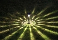Projecteur LED décoratif : style et économies