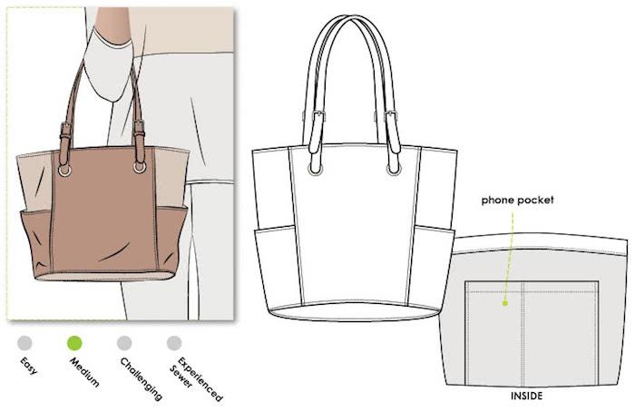 Dessin sac beige que vous pouvez faire avec autre couleur tissu, tuto sac simple à faire, modèle sac en tissu beau