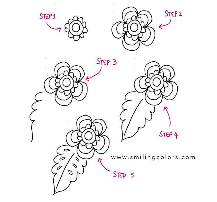▷ 1001 + idées de dessin d\u0027anniversaire joli et simple à faire