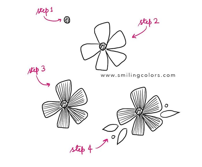 Comment dessiner une fleur, image joyeux anniversaire humour, inspiration dessin débutant