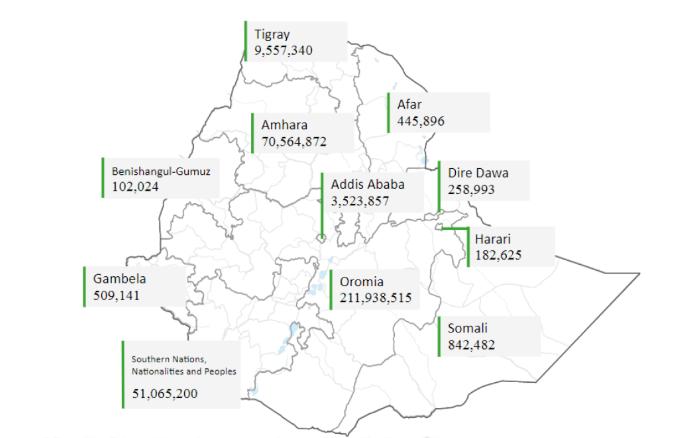 L'Éthiopie bat le record du monde du nombre d'arbres plantés avec 353 millions en 12 heures