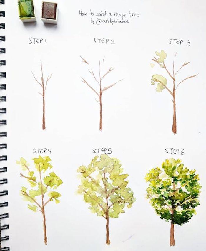 Arbre vert apprendre à dessiner pour les nuls, image de beau dessin été pièce clé du dessin paysage, peinture aquarelle simplifié