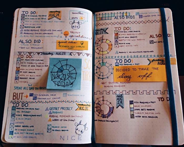 comment faire un bullet journal, exemple de mise en page d'un planning hebdomadaire avec des listes et des grilles variées