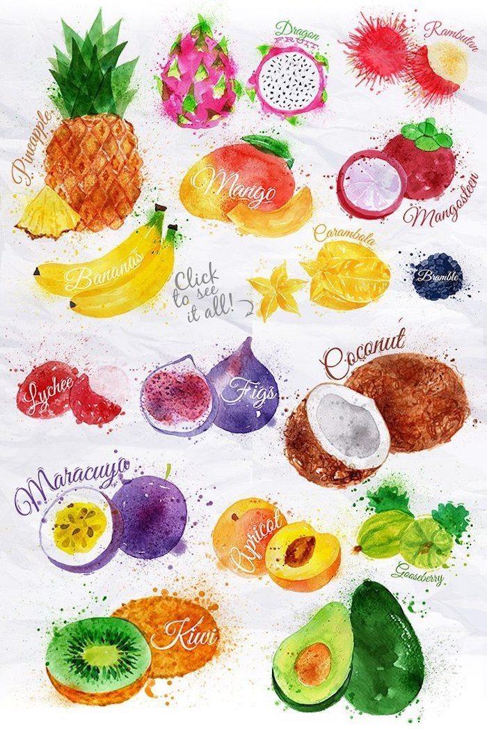 Différents fruits, exercice aquarelle peinture colorée, enfant dessin fruit, exercice dessin, faire des croquis
