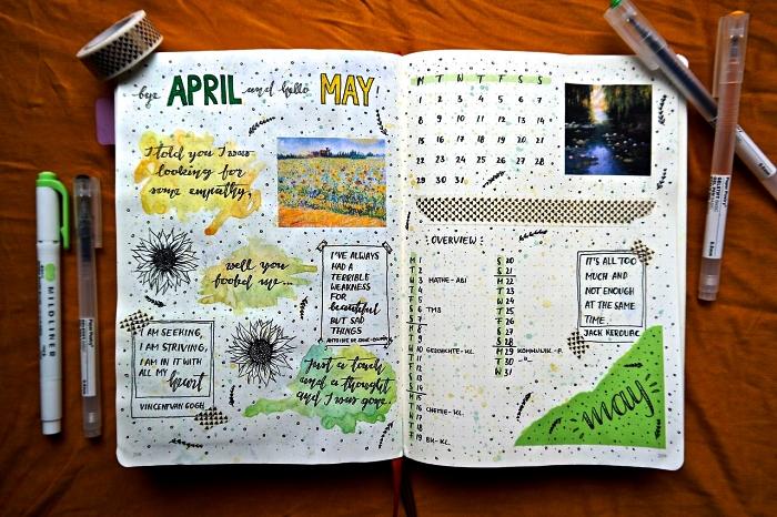 deco bullet journal à l'aquarelle, une page de bujo avec aperçu des objectifs mensuels décorée de dessins de tournesol et des mini-peintures