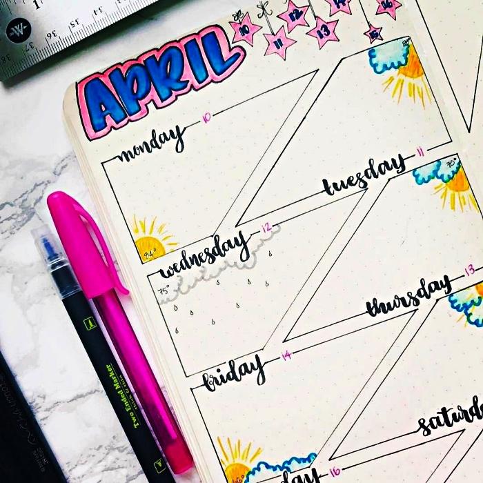 une grille avec les jours de la semaine et de petits dessins météo, idée de planning bullet journal semaine