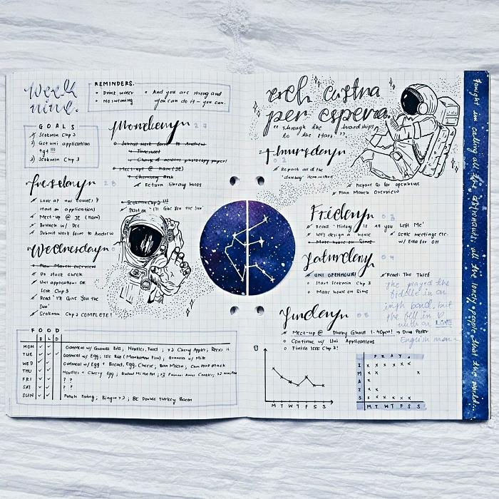 deco bullet journal sur le thème de l'espace avec petits dessins d'astronaute, agenda hebdomadaire grille, diagrammes et notes