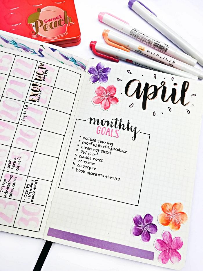 bullet journal page de garde pour le mois d'avril avec calendrier et aperçu des objectifs de la semaine