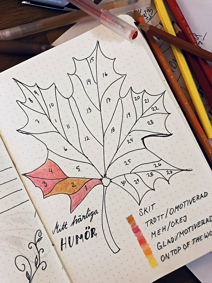 bullet journal tracker en forme de feuille à colorier avec une code couleur, idée bullet journal personnalisé