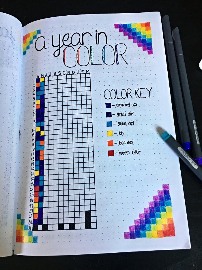 bullet journal personnalisé avec une grille à colorier pour suivre ses humeurs pendant toute l'année