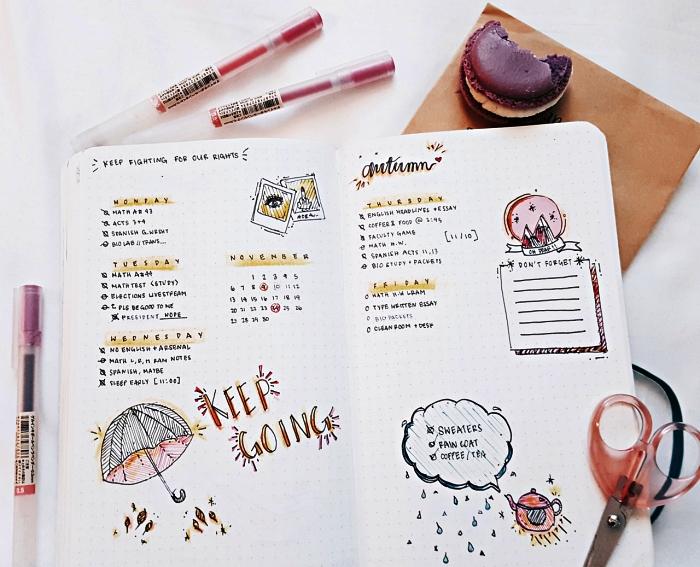 idée de planning bullet journal semaine avec listes des tâches à accomplir, des mots inspirants et de petits dessins