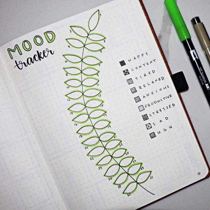 bullet journal tracker sous forme de feuille avec systèmes de symboles, exemple de mise en page d'un suivi d'humeurs dans un bullet journal