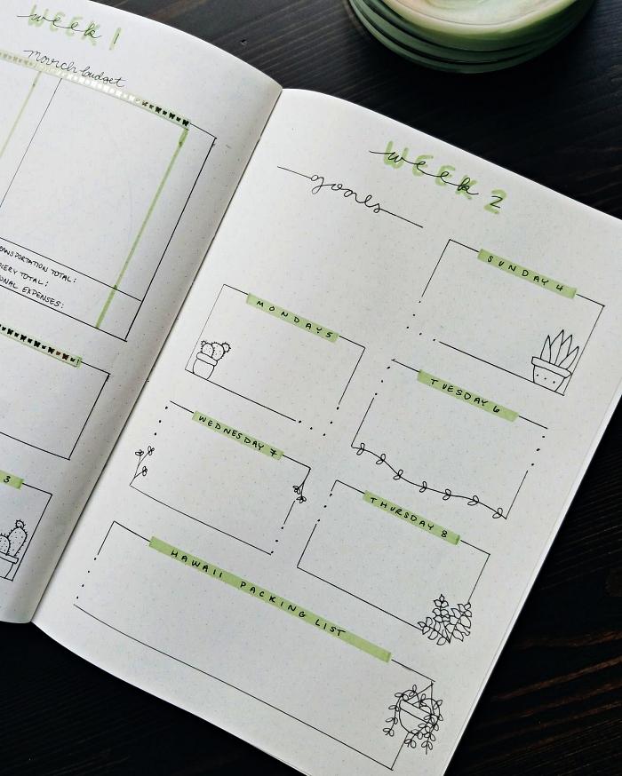 de petites cases à compléter avec les tâches à accomplir pour chaque jour de la semaine, exemple de mise en page d'un agenda hebdomadaire