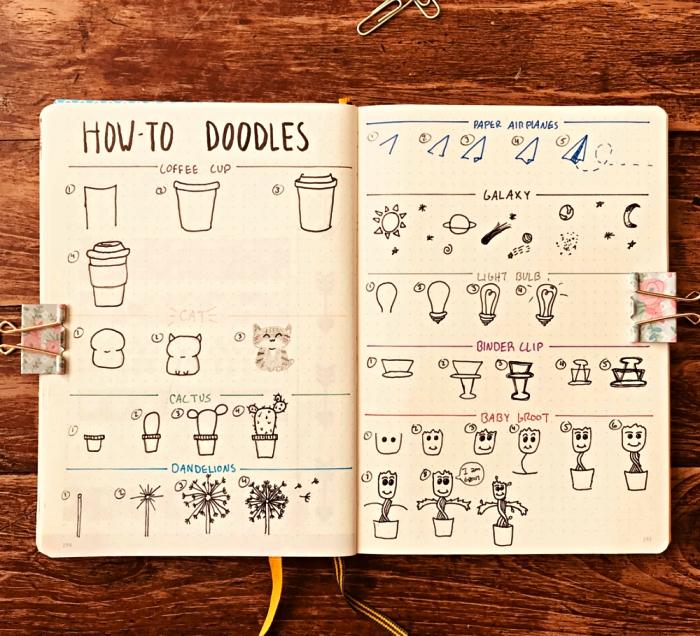 décoration de bullet journal tuto pour réaliser de petits dessins mignons, comment customiser son bullet journal