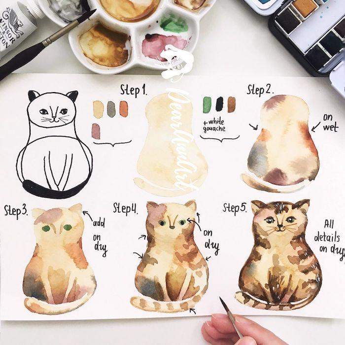 Coloriage chat aquarelle, dessiner un chat en couleurs d'automne, dessiner l'automne avec ses couleurs