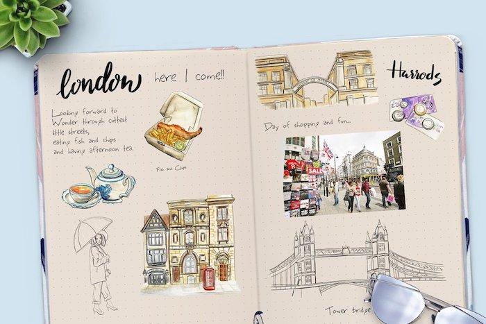 London page de carnet de voyage, idée cadeau de voyage pour homme ou femme, idée quel cadeau offrir à sa meilleure amie après votre voyage ensemble