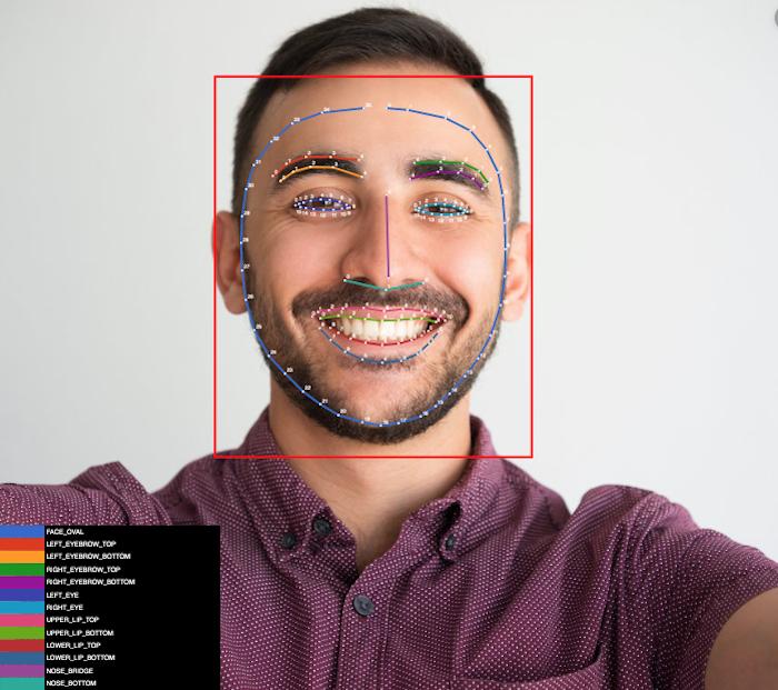 Google Photos permet désormais de taguer des visages non reconnus par l'IA de reconnaissance faciale