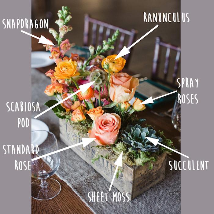 centre de table en vieille boite à vin recyclé avec mousse florale, succulents et autres fleurs colorées
