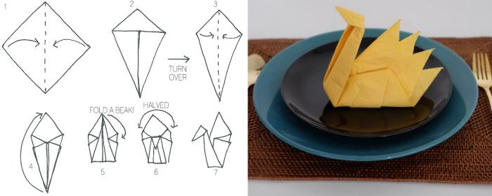 tuto pliage serviette papier facile, étapes à suivre pour plier une serviette en papier jaune sous forme de cygne