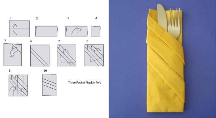 tuto pliage serviette papier facile, étapes à suivre pour plier une serviette en papier avec pochette à couverts