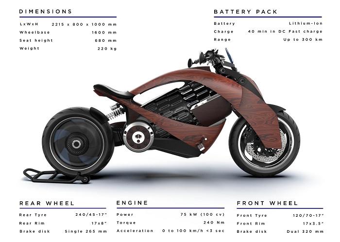 Avec EV-1, Newron motors lance une moto électrique française très haut de gamme