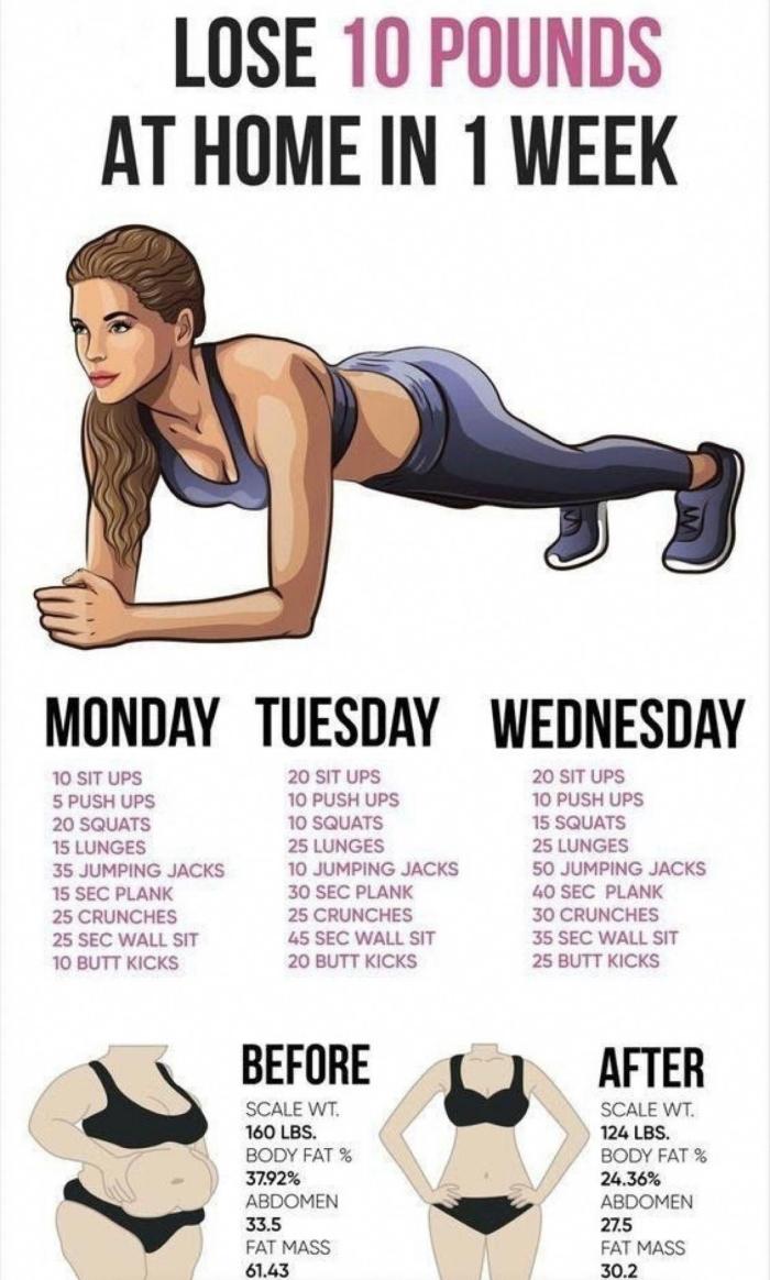 exemple de programme musculation maison pour femme, défi sport avec exercices à faire chez soi pendant une semaine