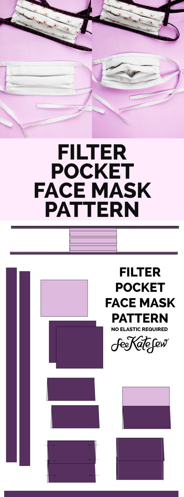 tutoriel facile comment faire un masque avec poche pour filtre, bricolage confinement facile, DIY masque avec filtre