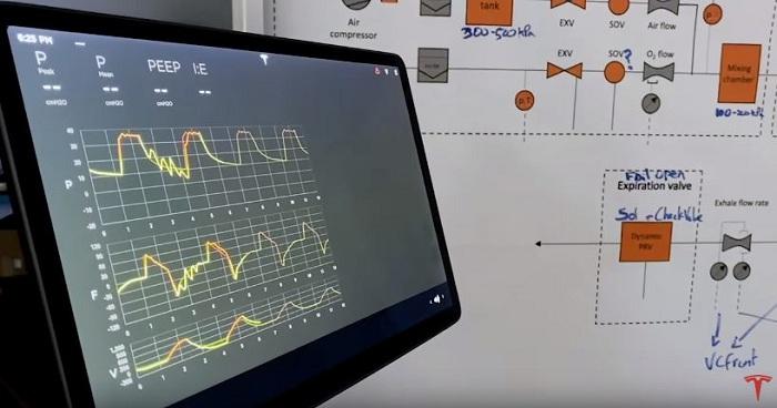 Tesla développe un appareil respiratoire à partir de pièces détachées de ses voitures électriques