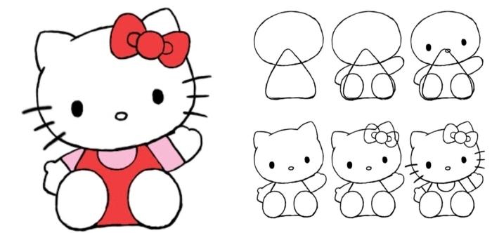 exemple comment réaliser un dessin chat kawaii en six étapes faciles, pas à pas pour faire Hello Kitty Cat dessin