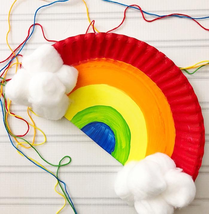 assiette de papier cartonné coloré de rouge orange jaune vert et bleu avec du coton sur les bouts pour marquer des nuages activité manuelle maternnelle avec peinture