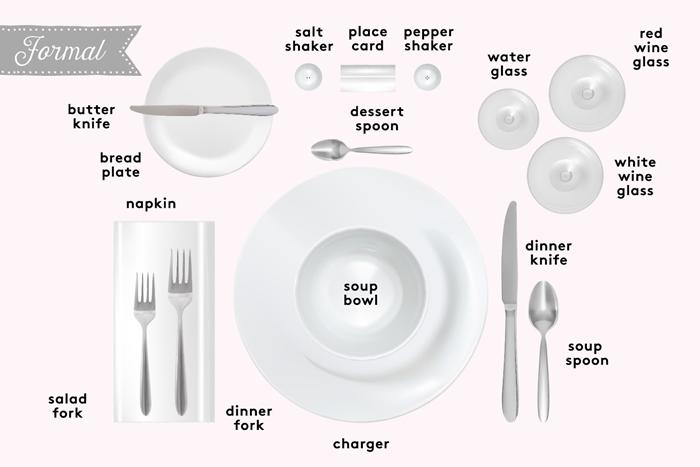 dessin comment dresser une table formelle les lieux exactes des couverts verres et assiettes