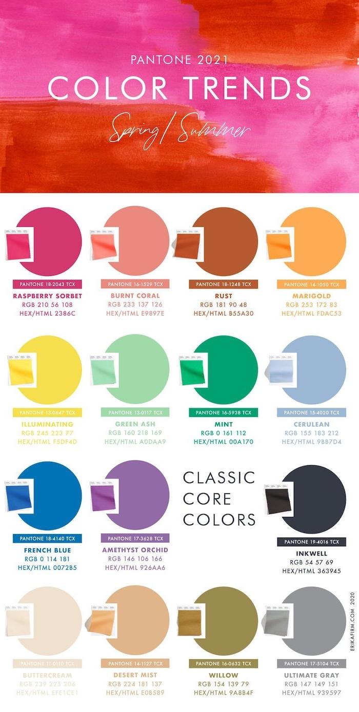 couleur 2021 la palette pantone pour les nuances du printemps et de l ete
