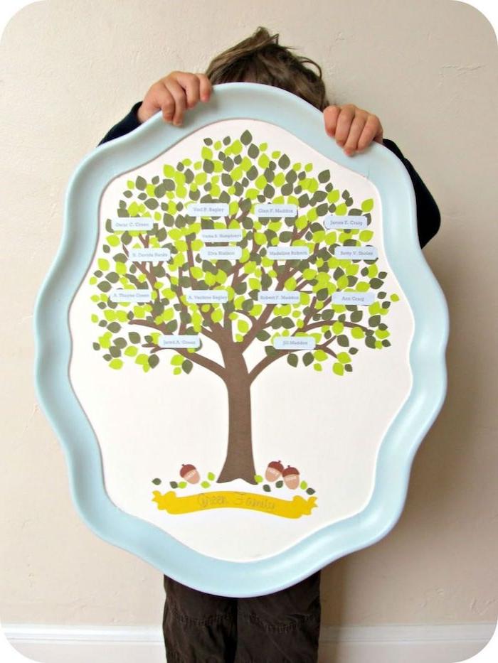 grande assiette avec arbre généalogique cadeau fete des mamies exemple original de cadeau diy