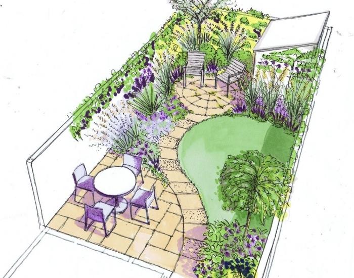 jardinage et aménagement paysager plan construction décoration jardin meubles haies clotures