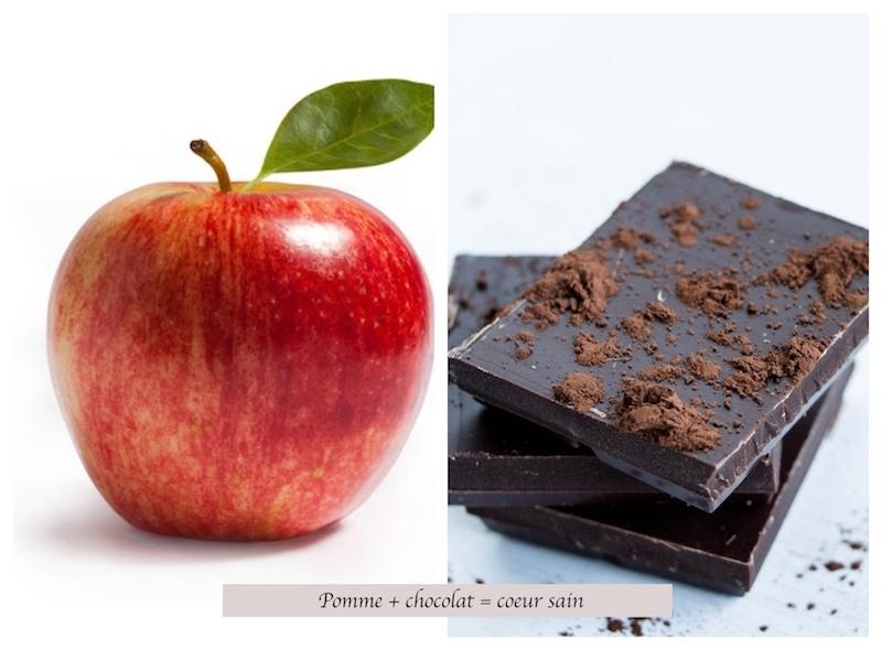 combinaison pomme et chocolat santé du coeur bienfaits du chocolat noir
